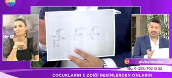 Çocukların Çizimleri Ne Anlatıyor ve Çizimlerden Karakter Analizi Nasıl Yapılır ?
